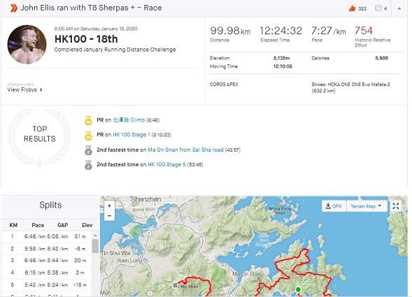 Tracklog HK100 của John Ellis