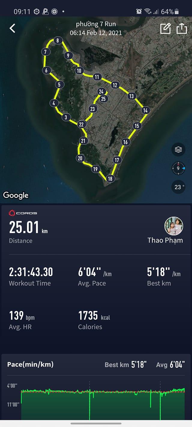 Tracklog ở Vũng Tàu